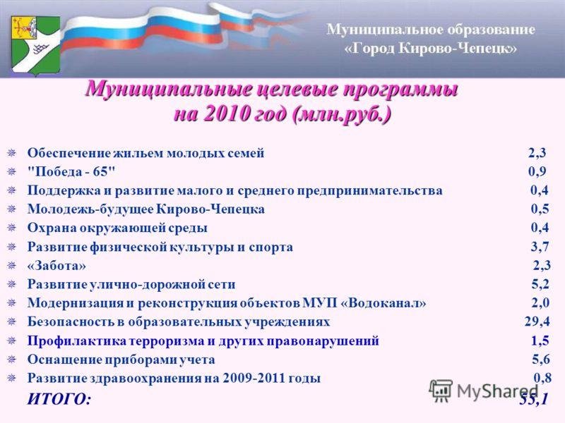 Муниципальные целевые программы на 2010 год (млн.руб.) Обеспечение жильем молодых семей 2,3