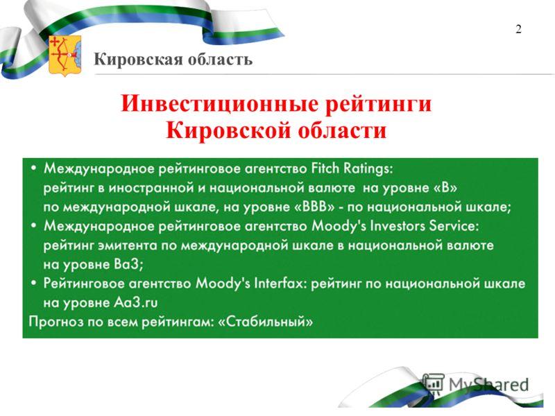 Кировская область Инвестиционные рейтинги Кировской области 2