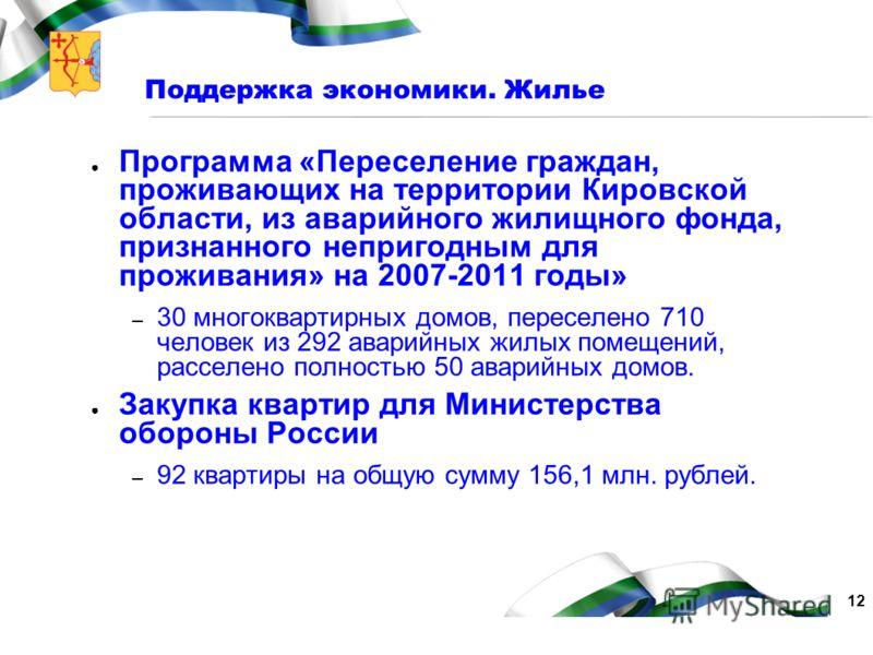12 Поддержка экономики. Жилье Программа «Переселение граждан, проживающих на территории Кировской области, из аварийного жилищного фонда, признанного непригодным для проживания» на 2007-2011 годы» – 30 многоквартирных домов, переселено 710 человек из
