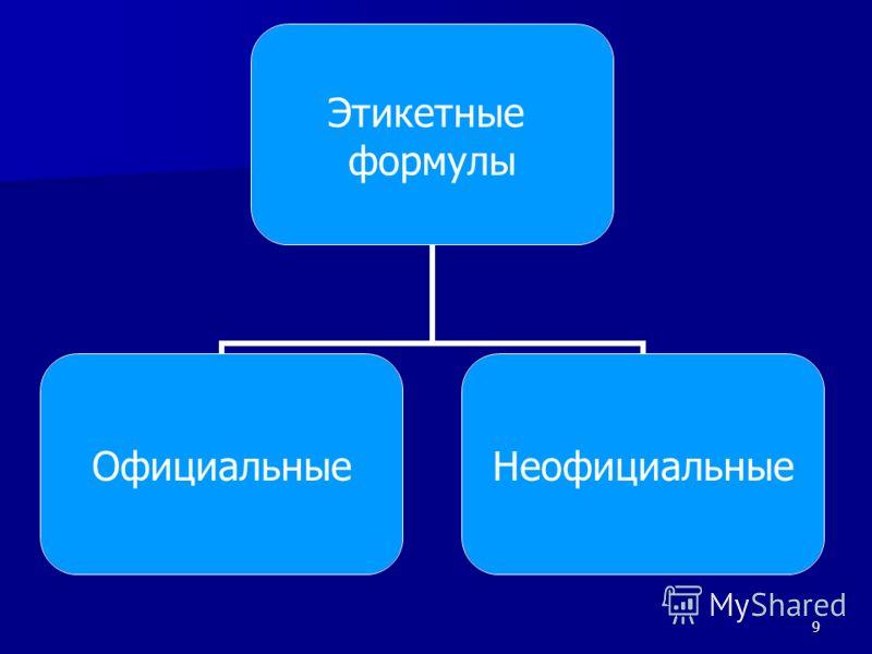 9 Этикетные формулы ОфициальныеНеофициальные