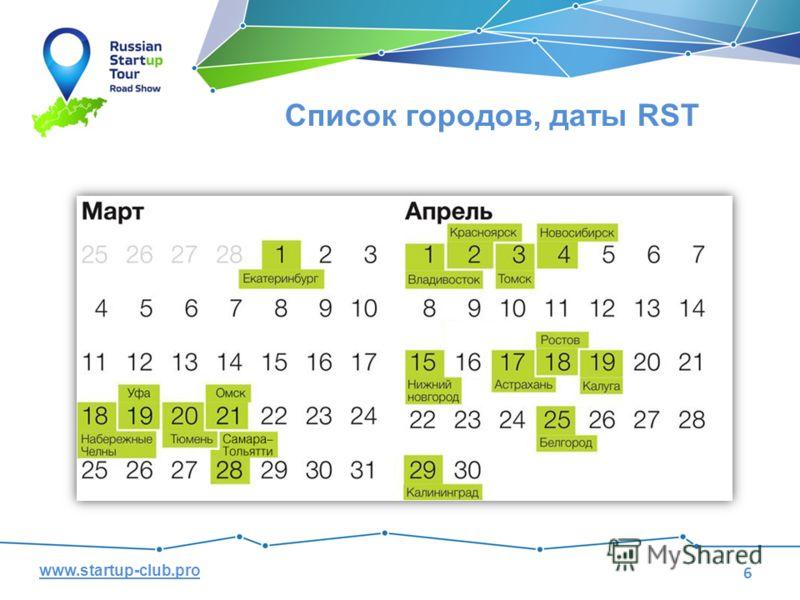 Список городов, даты RST 6 www.startup-club.pro