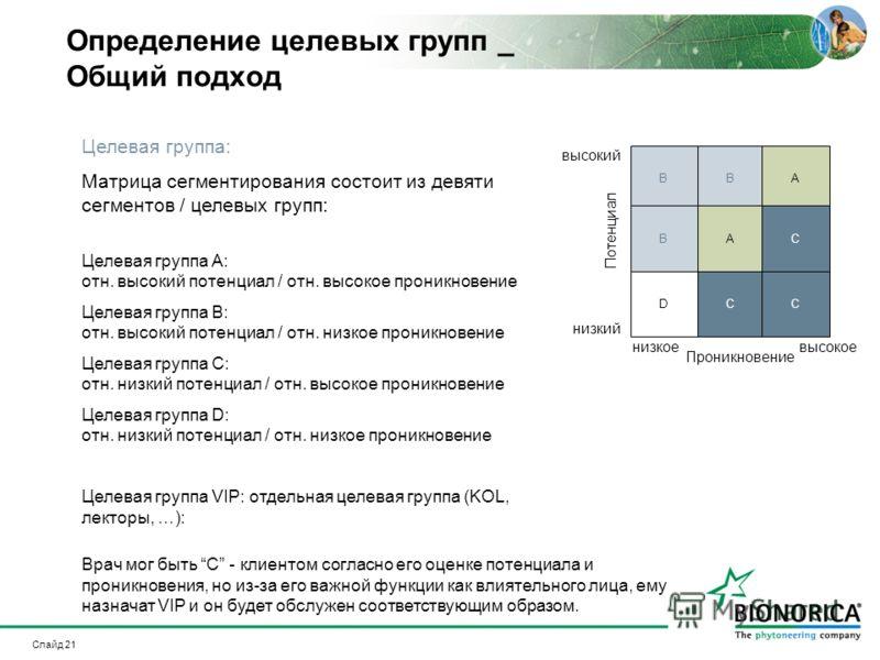 Определение целевых групп _ Общий подход Целевая группа: Матрица сегментирования состоит из девяти сегментов / целевых групп: Целевая группа A: отн. высокий потенциал / отн. высокое проникновение Целевая группа B: отн. высокий потенциал / отн. низкое