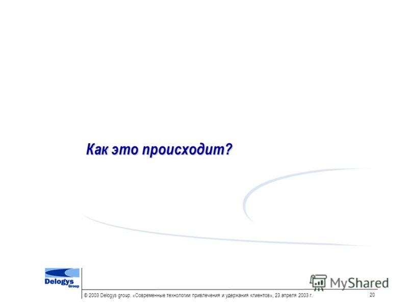 © 2003 Delogys group. «Современные технологии привлечения и удержания клиентов», 23 апреля 2003 г. 20 Как это происходит?