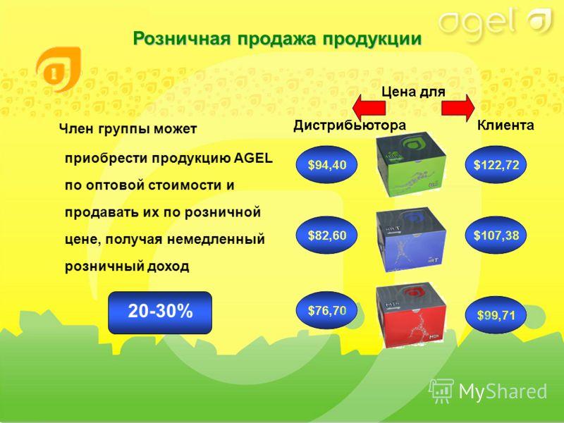Член группы может приобрести продукцию AGEL по оптовой стоимости и продавать их по розничной цене, получая немедленный розничный доход 20-30% Розничная продажа продукции
