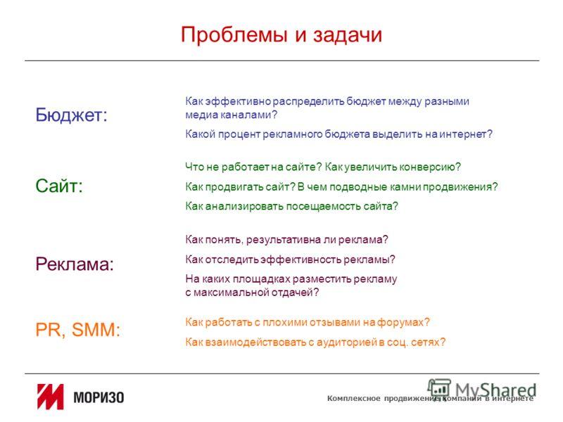 Комплексное продвижение компаний в интернете Проблемы и задачи Бюджет: Реклама: Сайт: Как эффективно распределить бюджет между разными медиа каналами? Какой процент рекламного бюджета выделить на интернет? Как понять, результативна ли реклама? Как от