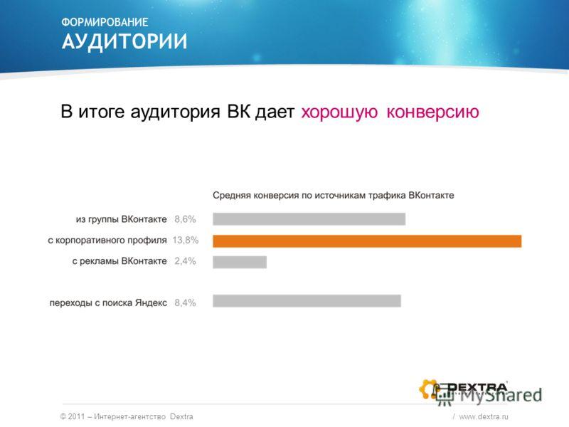 ФОРМИРОВАНИЕ АУДИТОРИИ В итоге аудитория ВК дает хорошую конверсию © 2011 – Интернет-агентство Dextra / www.dextra.ru