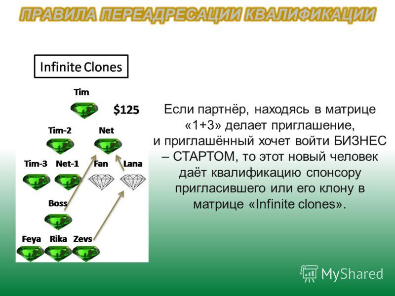Если партнёр, находясь в матрице «1+3» делает приглашение, и приглашённый хочет войти БИЗНЕС – СТАРТОМ, то этот новый человек даёт квалификацию спонсору пригласившего или его клону в матрице «Infinite clones».