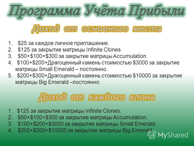 1.$25 за каждое личное приглашение. 2.$125 за закрытие матрицы Infinite Clones 3.$50+$100+$300 за закрытие матрицы Accumulation. 4. $100+$200+Драгоценный камень стоимостью $3000 за закрытие матрицы Small Emerald – постоянно. 5. $200+$300+Драгоценный