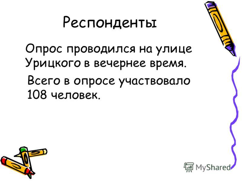 Респонденты Опрос проводился на улице Урицкого в вечернее время. Всего в опросе участвовало 108 человек.