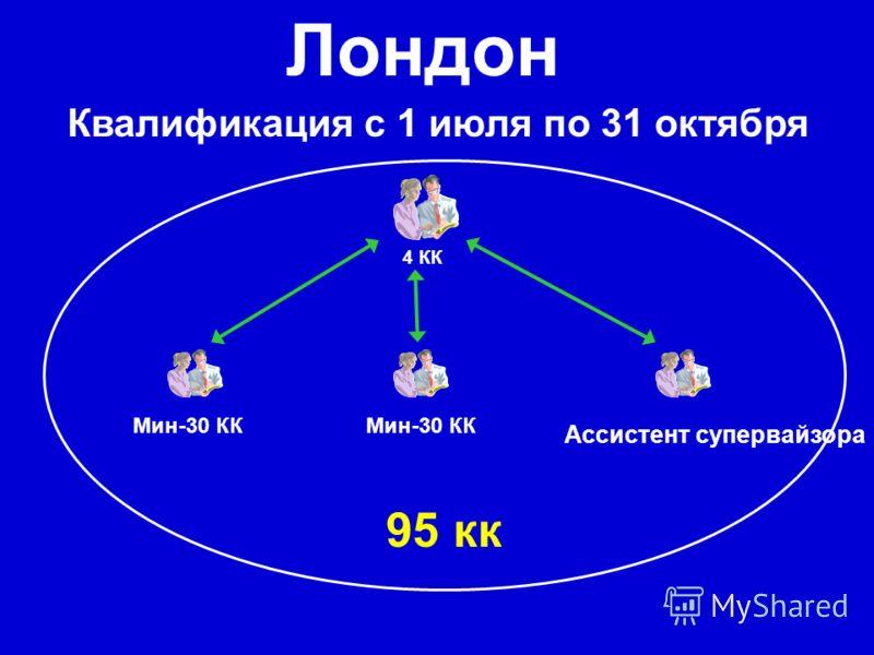 4 КК Ассистент супервайзора Мин-30 КК 95 кк Лондон Квалификация с 1 июля по 31 октября