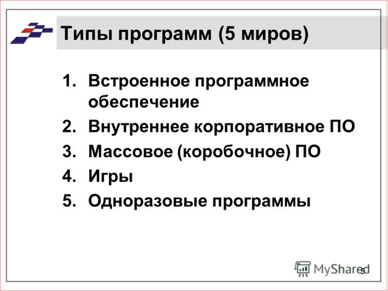 5 Типы программ (5 миров) 1.Встроенное программное обеспечение 2.Внутреннее корпоративное ПО 3.Массовое (коробочное) ПО 4.Игры 5.Одноразовые программы