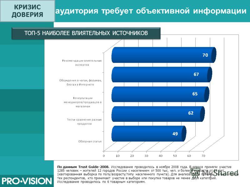аудитория требует объективной информации ТОП-5 НАИБОЛЕЕ ВЛИЯТЕЛЬНЫХ ИСТОЧНИКОВ КРИЗИС ДОВЕРИЯ По данным Trust Guide-2008. Исследование проводилось в ноябре 2008 года. В опросе приняли участие 1285 человек – жителей 12 городов России с населением от 5