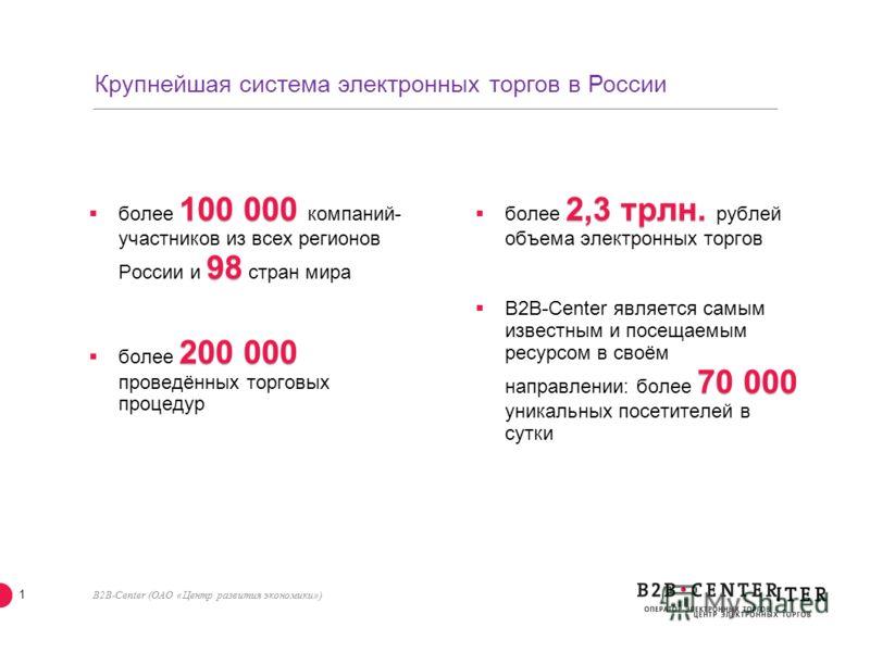 B2B-Center (ОАО «Центр развития экономики») Лидер российского рынка электронной b2b-торговли www.b2b-center.ru