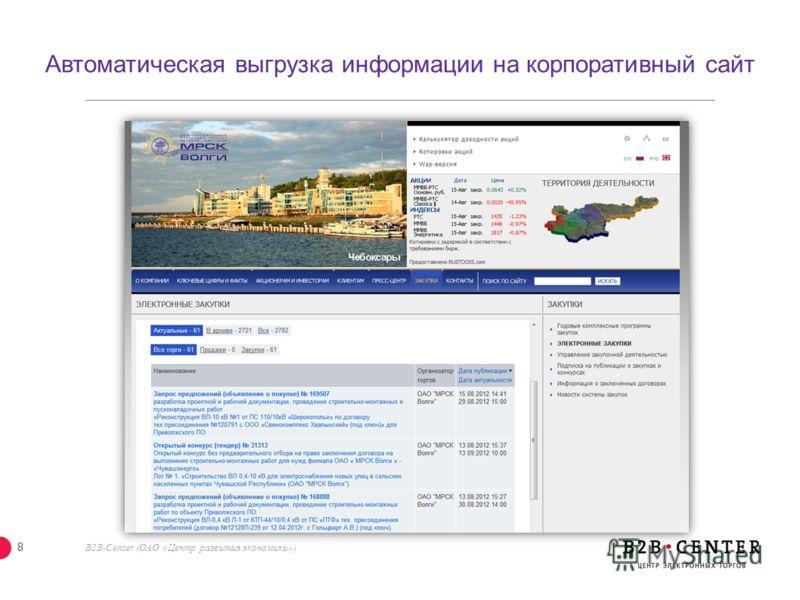 B2B-Center (ОАО «Центр развития экономики») 7 Автоматическая выгрузка информации на корпоративный сайт