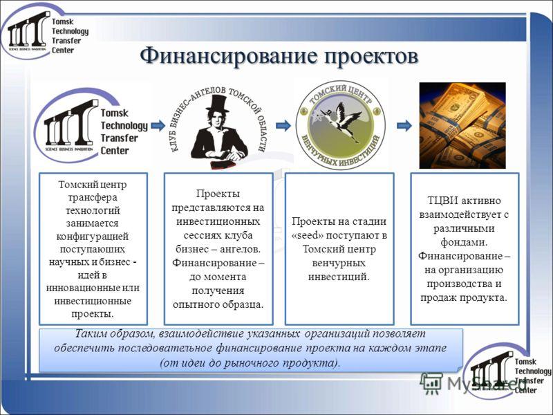 Финансирование проектов Томский центр трансфера технологий занимается конфигурацией поступающих научных и бизнес - идей в инновационные или инвестиционные проекты. ТЦВИ активно взаимодействует с различными фондами. Финансирование – на организацию про