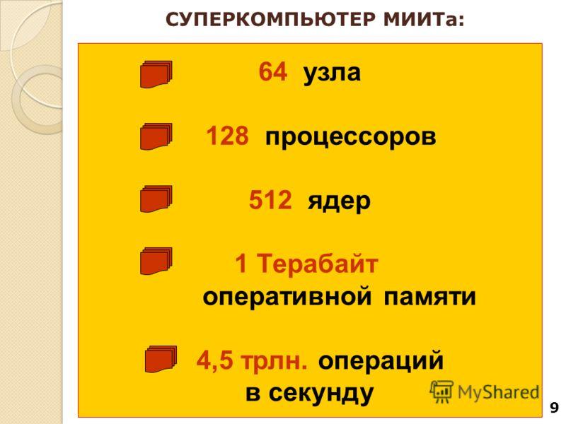 9 64 узла 128 процессоров 512 ядер 1 Терабайт оперативной памяти 4,5 трлн. операций в секунду СУПЕРКОМПЬЮТЕР МИИТа: