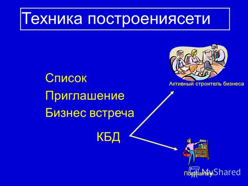 Покупатели Активный строитель бизнеса Список Приглашение Бизнес встреча КБД Техника построениясети