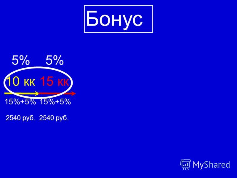 10 кк 5% 15%+5% Бонус 15 кк 15%+5% 5% 2540 руб.