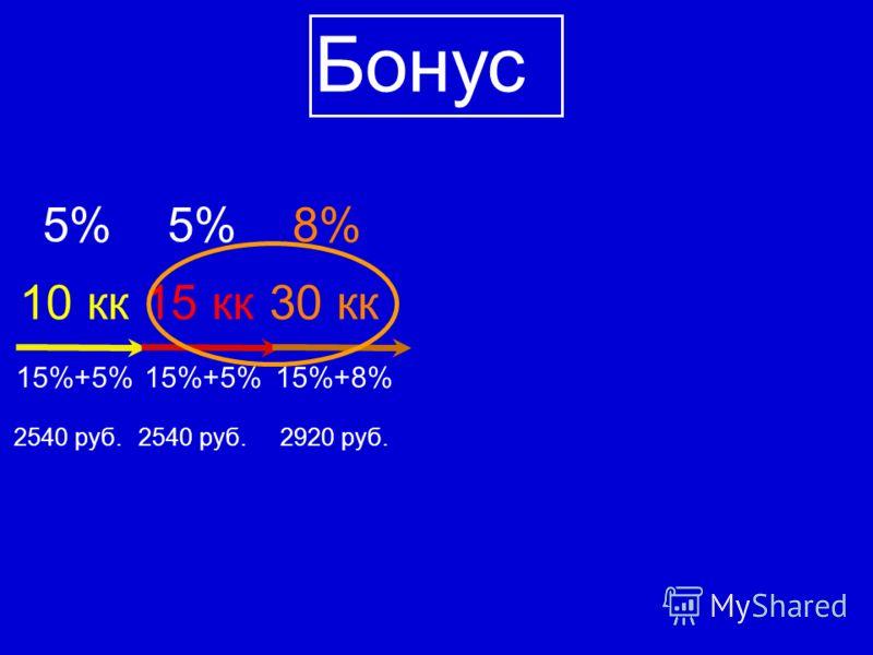 10 кк 5% 15%+5% Бонус 15 кк 15%+5% 5%8% 30 кк 15%+8% 2920 руб.2540 руб.