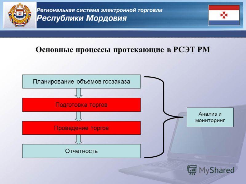 Основные процессы протекающие в РСЭТ РМ Планирование объемов госзаказа Подготовка торгов Проведение торгов Отчетность Анализ и мониторинг