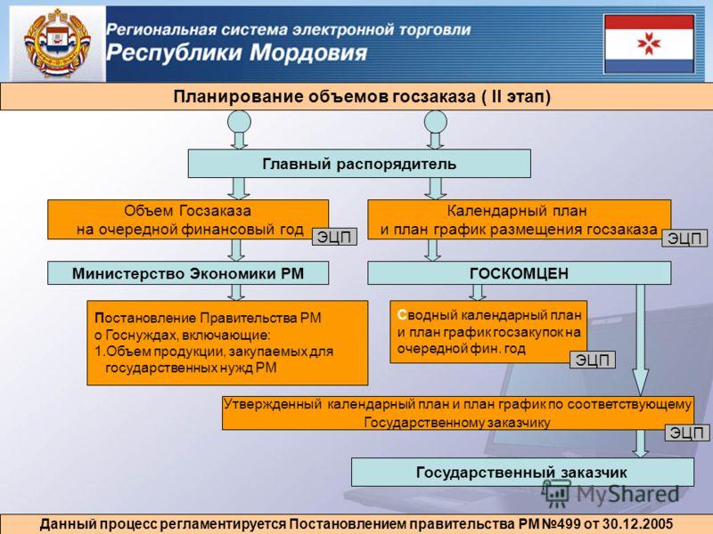 Заказать учебники по интернету в москве