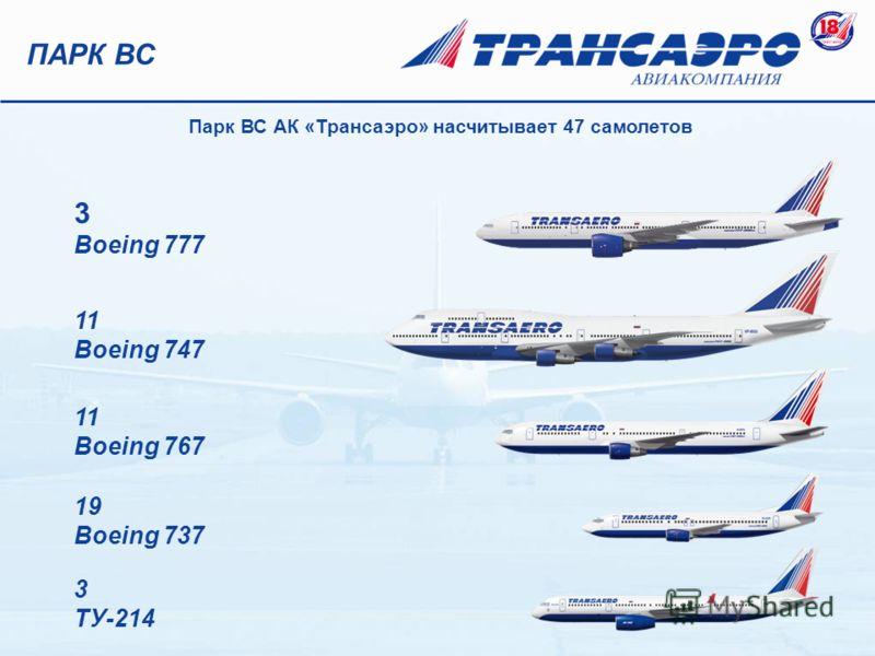 11 Boeing 747 11 Boeing 767 19 Boeing 737 3 Boeing 777 ПАРК ВС Парк ВС АК «Трансаэро» насчитывает 47 самолетов 3 ТУ-214