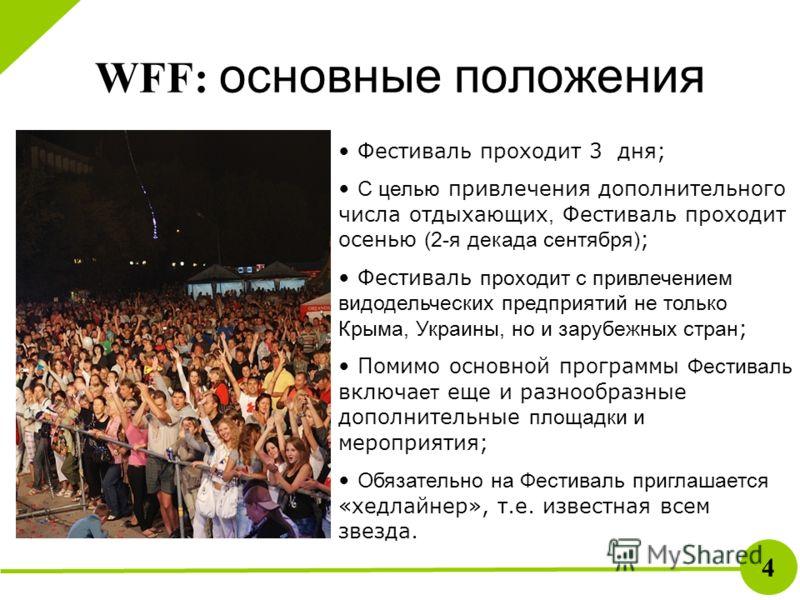 WFF: основные положения 4 Фестиваль проходит 3 дня; С целью привлечения дополнительного числа отдыхающих, Фестиваль проходит осенью (2-я декада сентября) ; Фестиваль проходит с привлечением видодельческих предприятий не только Крыма, Украины, но и за