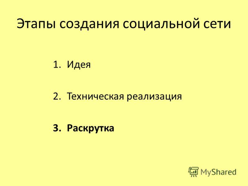 Этапы создания социальной сети 1.Идея 2.Техническая реализация 3.Раскрутка