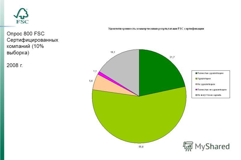 Опрос 800 FSC Сертифицированных компаний (10% выборка) 2008 г.