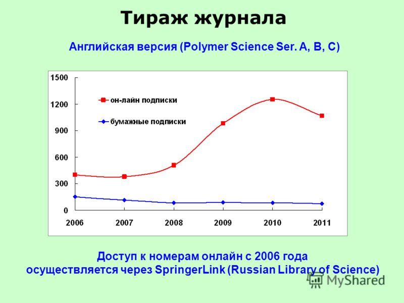 Тираж журнала Английская версия (Polymer Science Ser. A, B, C) Доступ к номерам онлайн с 2006 года осуществляется через SpringerLink (Russian Library of Science)