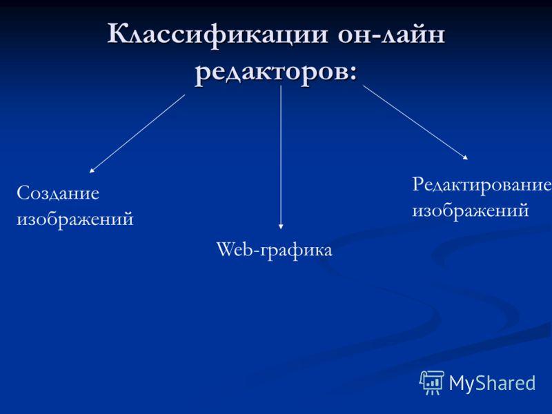 Классификации он-лайн редакторов: Создание изображений Web-графика Редактирование изображений