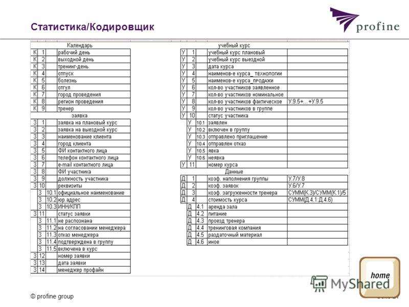 © profine group Seite 21 Статистика/Кодировщик