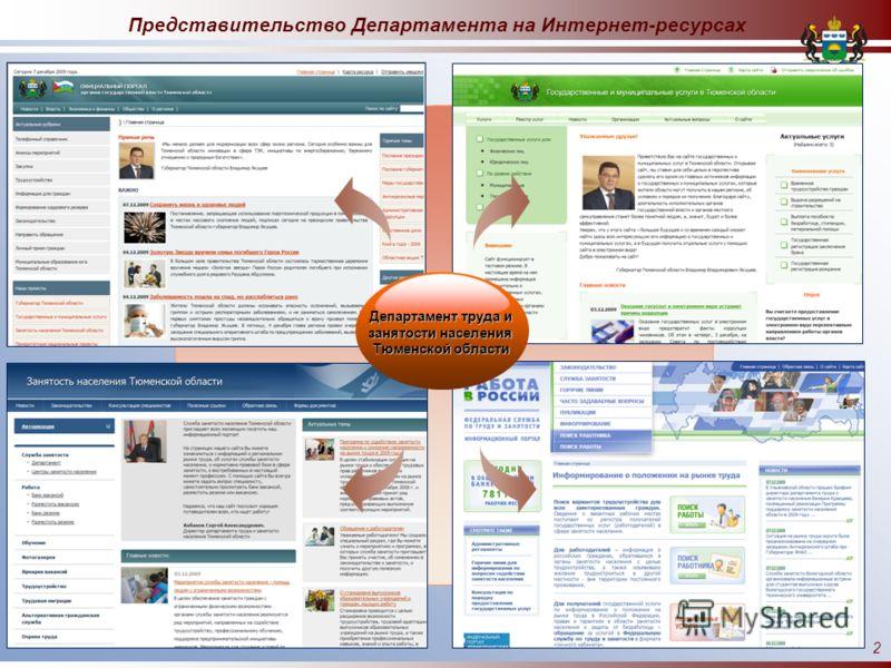 Представительство Департамента на Интернет-ресурсах 2 Департамент труда и занятости населения Тюменской области