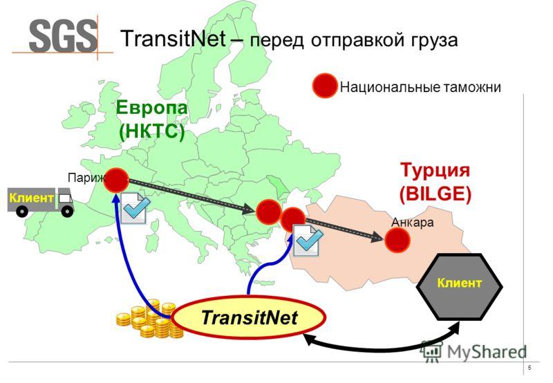 5 Европа (НКТС) Турция (BILGE) TransitNet – перед отправкой груза Париж Анкара Национальные таможни TransitNet Клиент