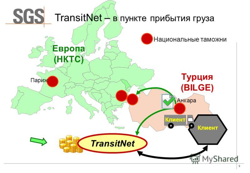 9 Париж Национальные таможни TransitNet – в пункте прибытия груза TransitNet Клиент Анкара Клиент Европа (НКТС) Турция (BILGE)