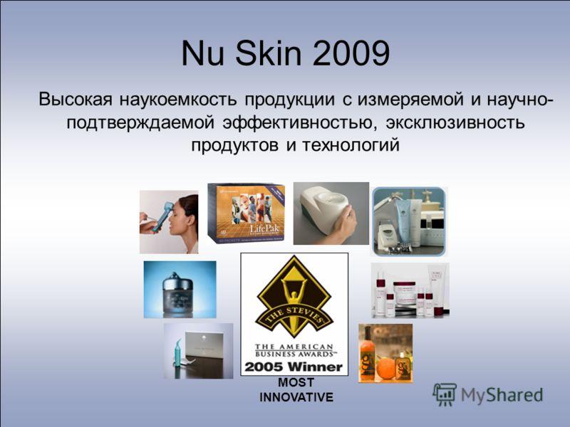 Nu Skin 2009 Высокая наукоемкость продукции с измеряемой и научно- подтверждаемой эффективностью, эксклюзивность продуктов и технологий MOST INNOVATIVE
