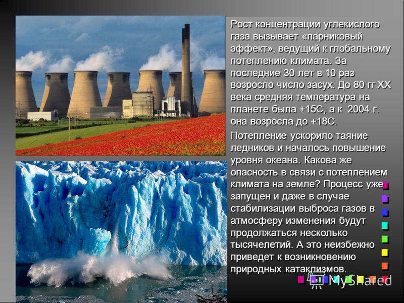 Рост концентрации углекислого газа вызывает «парниковый эффект», ведущий к глобальному потеплению климата. За последние 30 лет в 10 раз возросло число засух. До 80 гг ХХ века средняя температура на планете была +15С, а к 2004 г. она возросла до +18С.