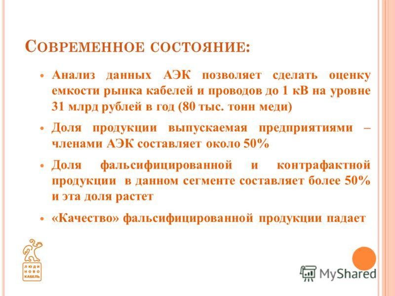 Анализ данных АЭК позволяет сделать оценку емкости рынка кабелей и проводов до 1 кВ на уровне 31 млрд рублей в год (80 тыс. тонн меди) Доля продукции выпускаемая предприятиями – членами АЭК составляет около 50% Доля фальсифицированной и контрафактной