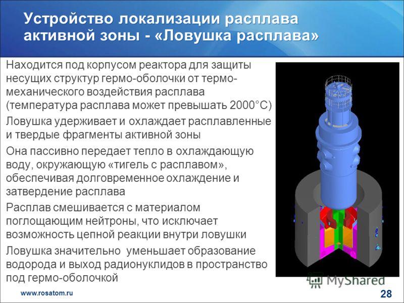 www.rosatom.ru Устройство локализации расплава активной зоны - «Ловушка расплава» Находится под корпусом реактора для защиты несущих структур гермо-оболочки от термо- механического воздействия расплава (температура расплава может превышать 2000°C) Ло