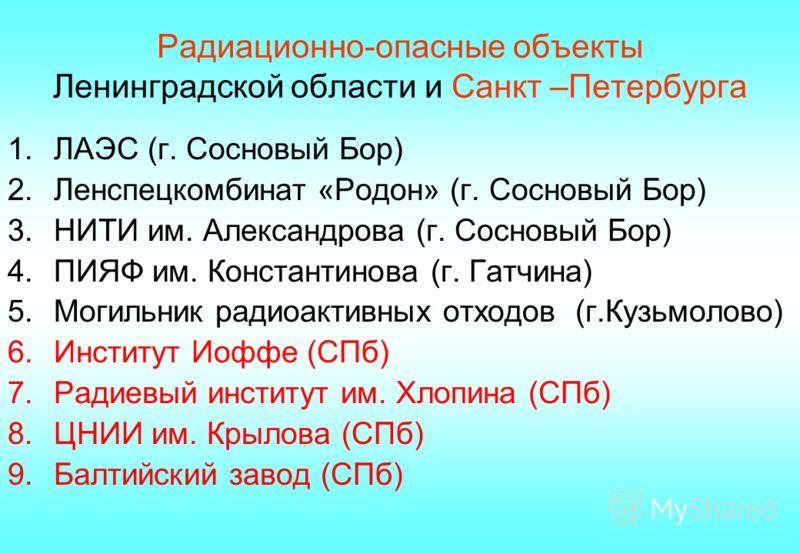Радиационно-опасные объекты Санкт- Петербурга и области АТ М 6 13 10 АТ М 6 13 10 АТ М 6 13 10 АТ М 6 13 10 АТ М 6 13 10 АТ М 6 13 10 АТ М 6 13 10 АТ М 6 13 10
