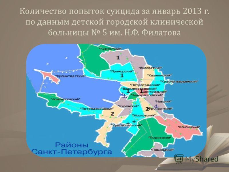 Количество попыток суицида за январь 2013 г. по данным детской городской клинической больницы 5 им. Н.Ф. Филатова