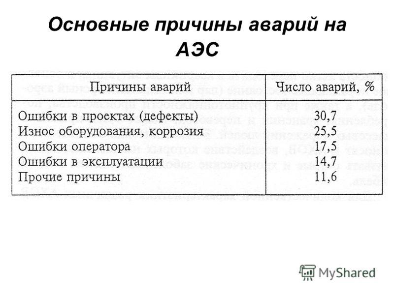 Основные причины аварий на АЭС