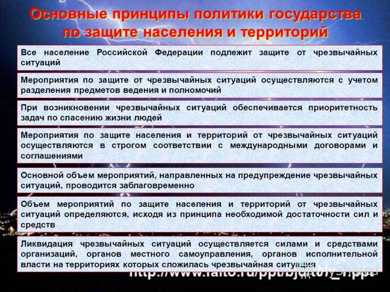 Основные принципы политики государства по защите населения и территорий Все население Российской Федерации подлежит защите от чрезвычайных ситуаций Мероприятия по защите от чрезвычайных ситуаций осуществляются с учетом разделения предметов ведения и