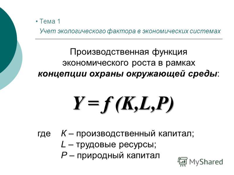Производственная функция экономического роста в рамках концепции охраны окружающей среды: Y = f (K,L,Р) где К – производственный капитал; L – трудовые ресурсы; Р – природный капитал Тема 1 Учет экологического фактора в экономических системах