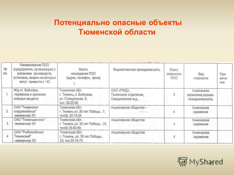 11 Потенциально опасные объекты Тюменской области