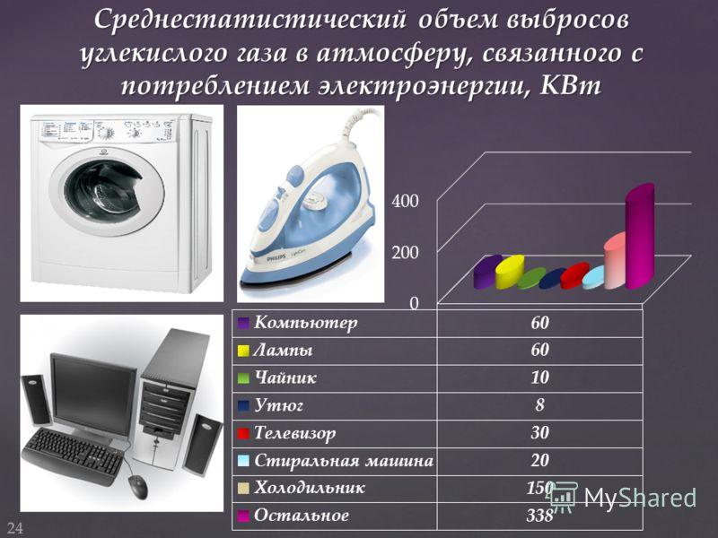 Среднестатистический объем выбросов углекислого газа в атмосферу, связанного с потреблением электроэнергии, KBт 24
