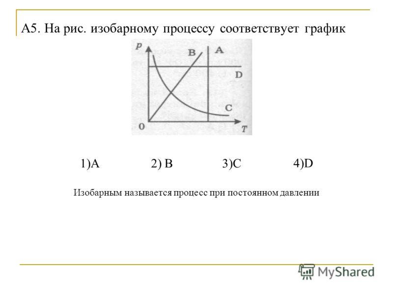 A5. На рис. изобарному процессу соответствует график Изобарным называется процесс при постоянном давлении 2) В3)С 4)D 1)А