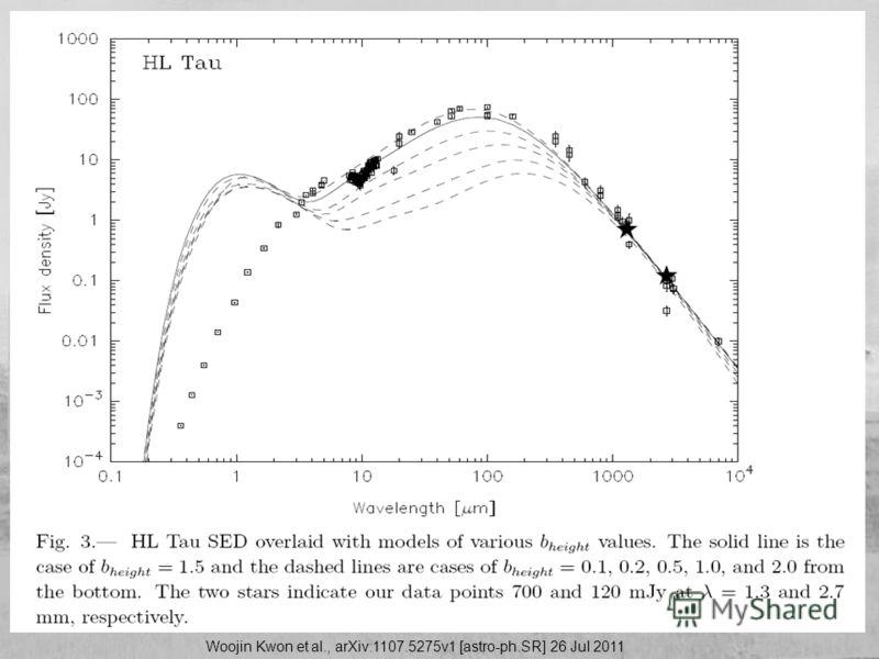 Woojin Kwon et al., arXiv:1107.5275v1 [astro-ph.SR] 26 Jul 2011