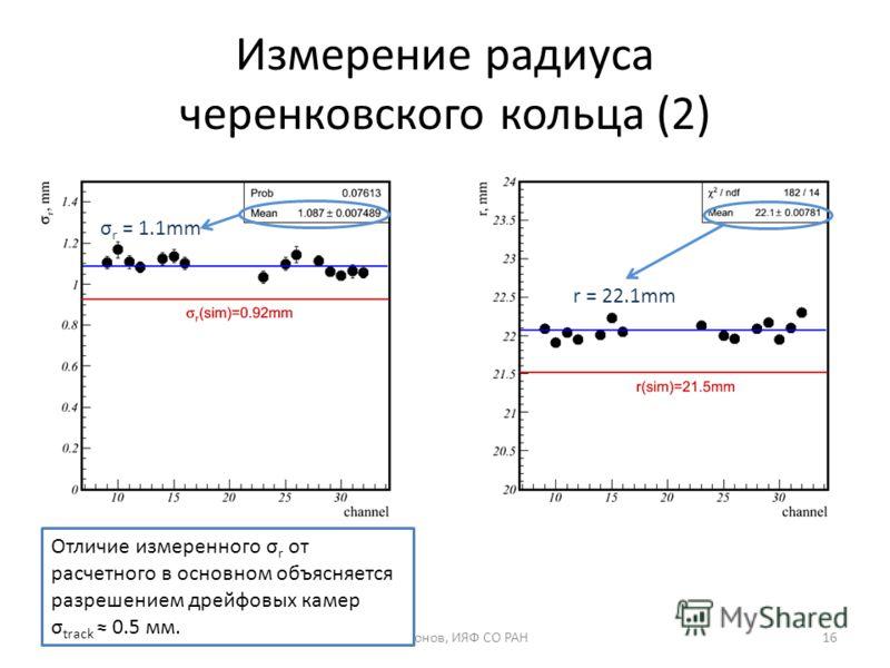 Измерение радиуса черенковского кольца (2) σ r = 1.1mm r = 22.1mm 23.11.2011С.А. Кононов, ИЯФ СО РАН16 Отличие измеренного σ r от расчетного в основном объясняется разрешением дрейфовых камер σ track 0.5 мм.