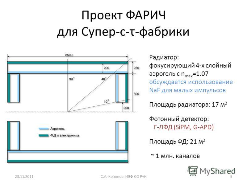 Проект ФАРИЧ для Супер-c-τ-фабрики Радиатор: фокусирующий 4-х слойный аэрогель с n max =1.07 обсуждается использование NaF для малых импульсов Площадь радиатора: 17 м 2 Фотонный детектор: Г-ЛФД (SiPM, G-APD) Площадь ФД: 21 м 2 ~ 1 млн. каналов 23.11.